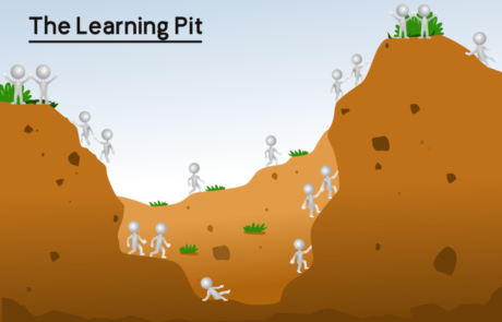 learningpit27934-1024x662